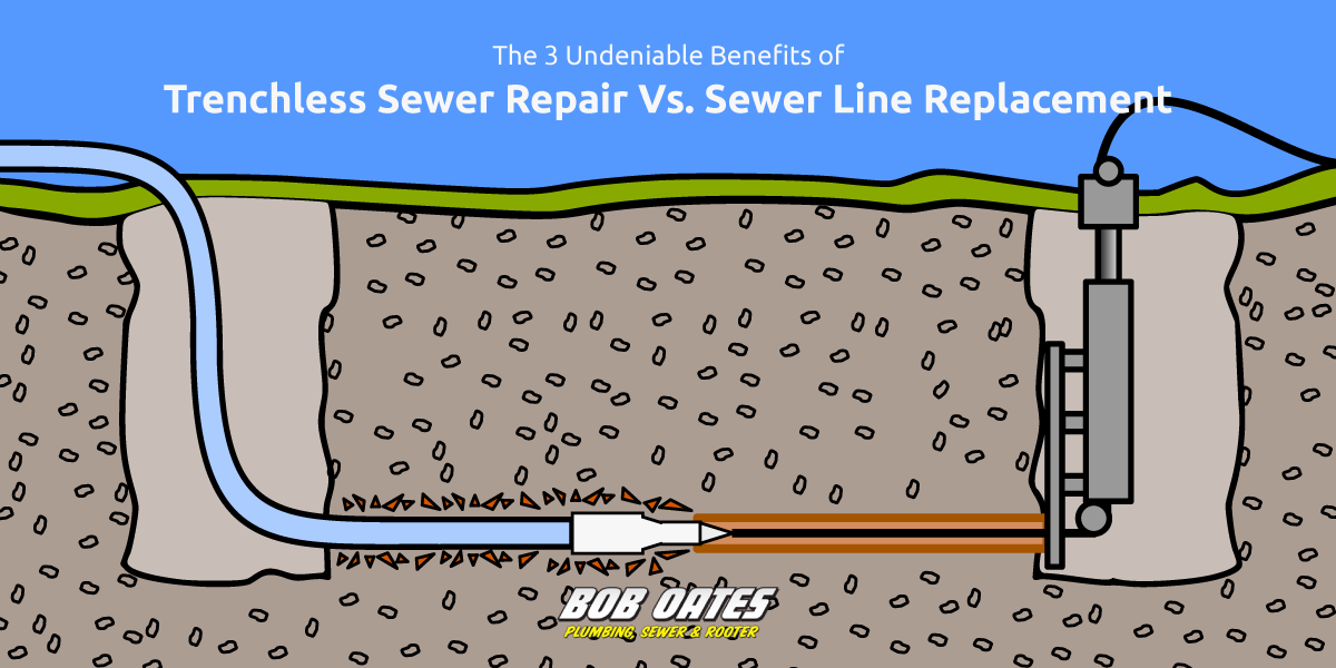 The 3 Undeniable Benefits of Trenchless Sewer Repair Vs. Sewer Line Replacement